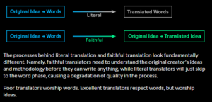 Persona 5 Translation