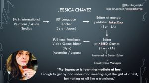 """Jessica Chavez """"How Do I Get into Video Game Localization?"""" All Routes Lead to Games JAT PROJECT 2020"""
