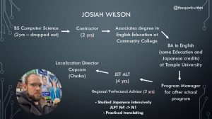 """Josiah Wilson """"How Do I Get into Video Game Localization?"""" All Routes Lead to Games JAT PROJECT 2020"""